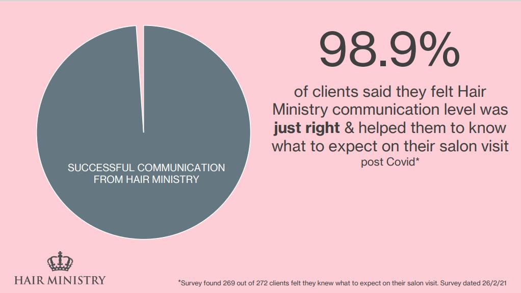 Client stat 5