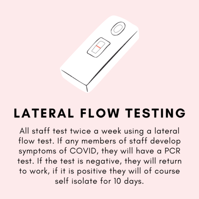 Lateral Flow Test Graphic 3